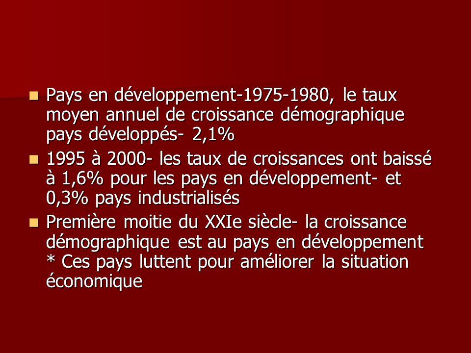 Pays en développement-1975-1980, le taux moyen annuel de croissance démographique pays développés- 2,1% Pays en développement-1975-1980, le taux moyen