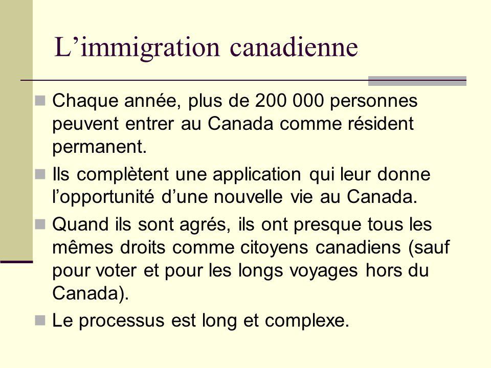 Chaque année, plus de 200 000 personnes peuvent entrer au Canada comme résident permanent. Ils complètent une application qui leur donne lopportunité