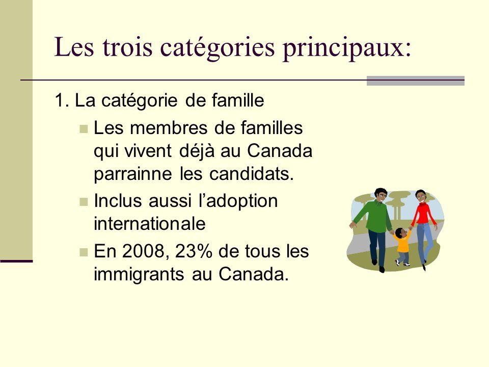 Les trois catégories principaux: 1. La catégorie de famille Les membres de familles qui vivent déjà au Canada parrainne les candidats. Inclus aussi la