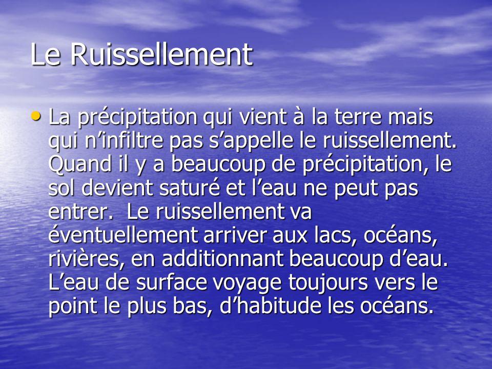 Le Ruissellement La précipitation qui vient à la terre mais qui ninfiltre pas sappelle le ruissellement.
