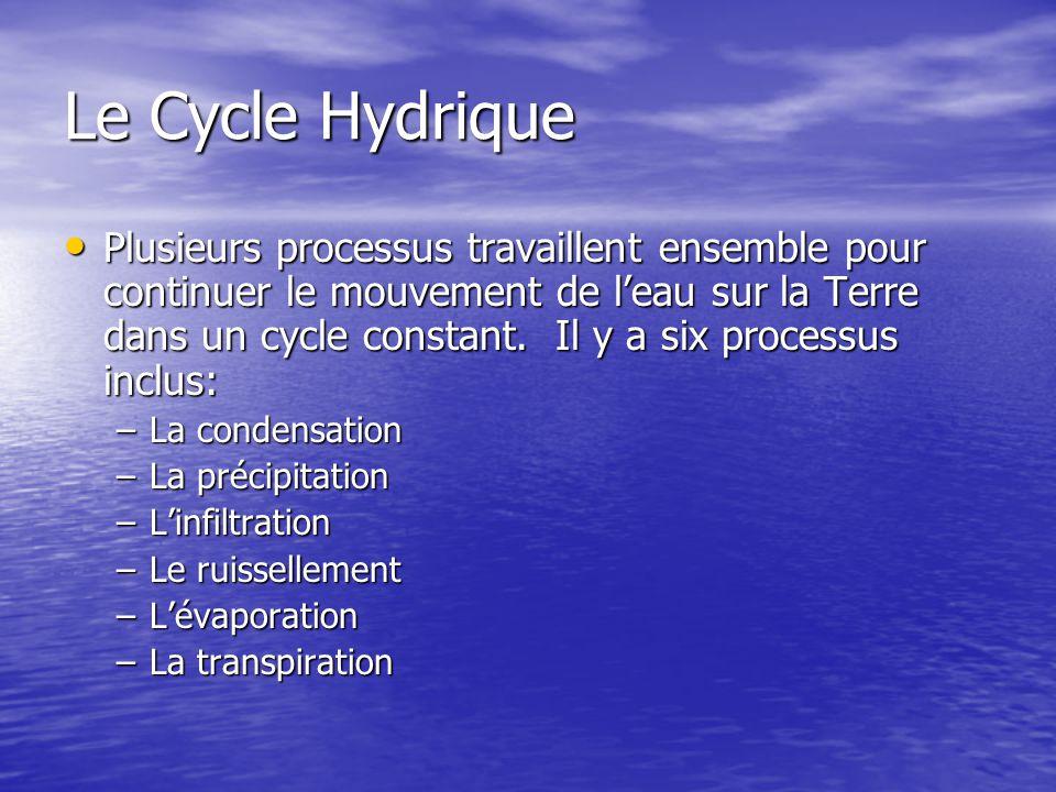 Le Cycle Hydrique Plusieurs processus travaillent ensemble pour continuer le mouvement de leau sur la Terre dans un cycle constant.