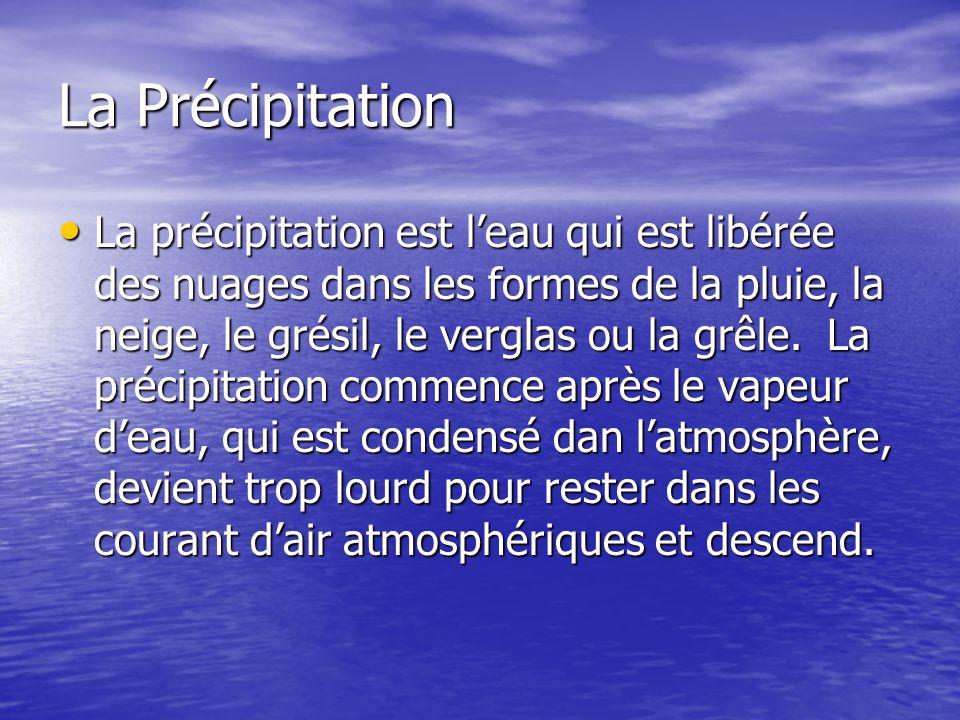 La Précipitation La précipitation est leau qui est libérée des nuages dans les formes de la pluie, la neige, le grésil, le verglas ou la grêle. La pré