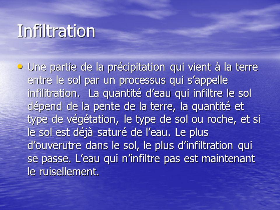 Infiltration Une partie de la précipitation qui vient à la terre entre le sol par un processus qui sappelle infilitration. La quantité deau qui infilt