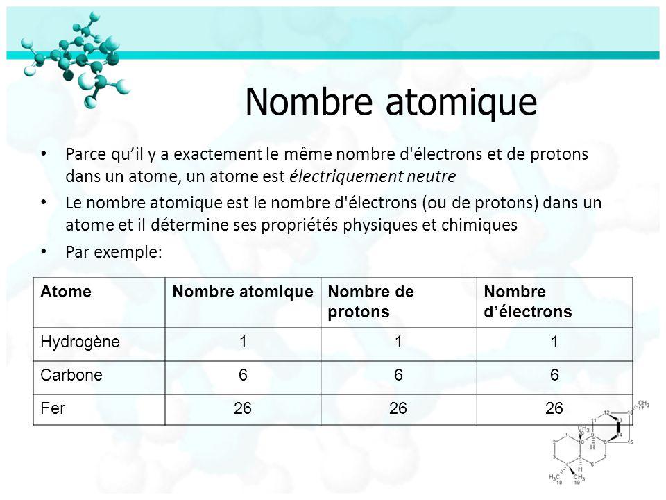 Nombre atomique Parce quil y a exactement le même nombre d'électrons et de protons dans un atome, un atome est électriquement neutre Le nombre atomiqu