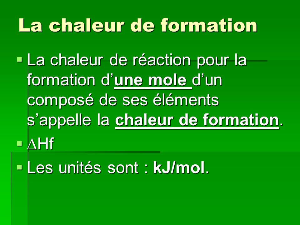 Exemples 4Al(s) + 3O 2 (g) 2Al 2 O 3 (s) + 3339.6kJ Hr = -3339.6kJ Hr = -3339.6kJ Hf (Al 2 O 3 ) = -1669.8kJ/mol H 2 (g) + O 2 (g) H 2 O 2 (l) + 187.9 kJ Hr = -187.9 kJ Hf(H 2 O 2 ) = -187.9kJ/mol 2C(s) + H 2 (g) + 226.7 kJ C 2 H 2 (g) Hr = 226.7 kJ Hf(C 2 H 2 ) = 226.7 kJ/mol