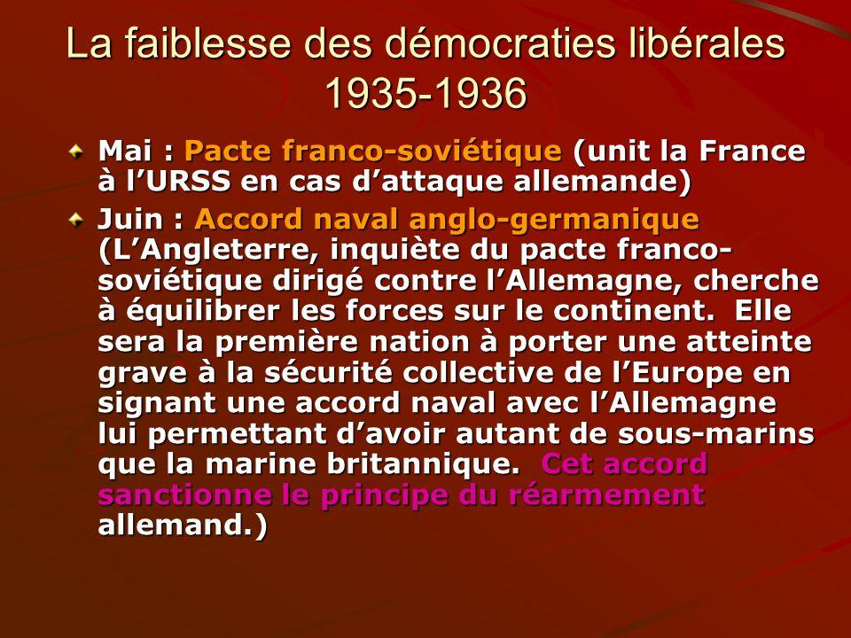 La faiblesse des démocraties libérales 1935-1936 Mai : Pacte franco-soviétique (unit la France à lURSS en cas dattaque allemande) Juin : Accord naval