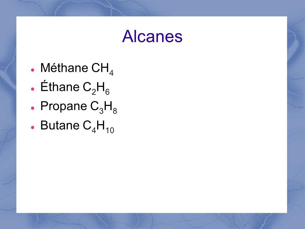 Alcanes Méthane CH 4 Éthane C 2 H 6 Propane C 3 H 8 Butane C 4 H 10