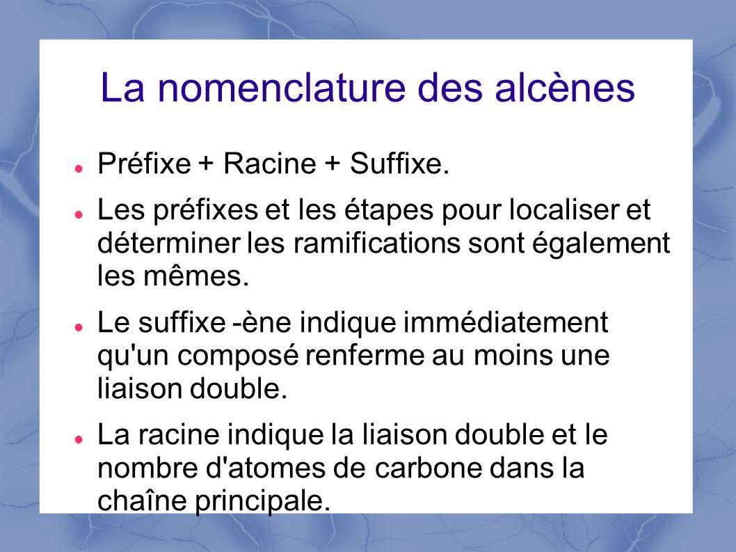 La nomenclature des alcènes Préfixe + Racine + Suffixe.