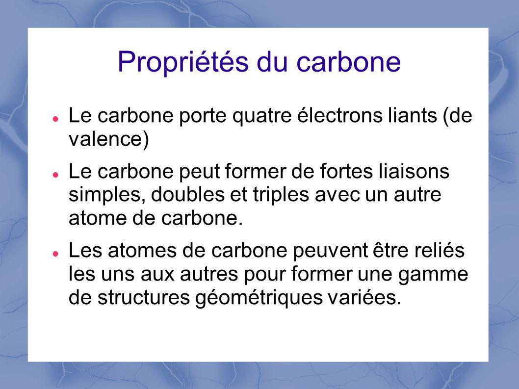 Propriétés du carbone Le carbone porte quatre électrons liants (de valence) Le carbone peut former de fortes liaisons simples, doubles et triples avec un autre atome de carbone.