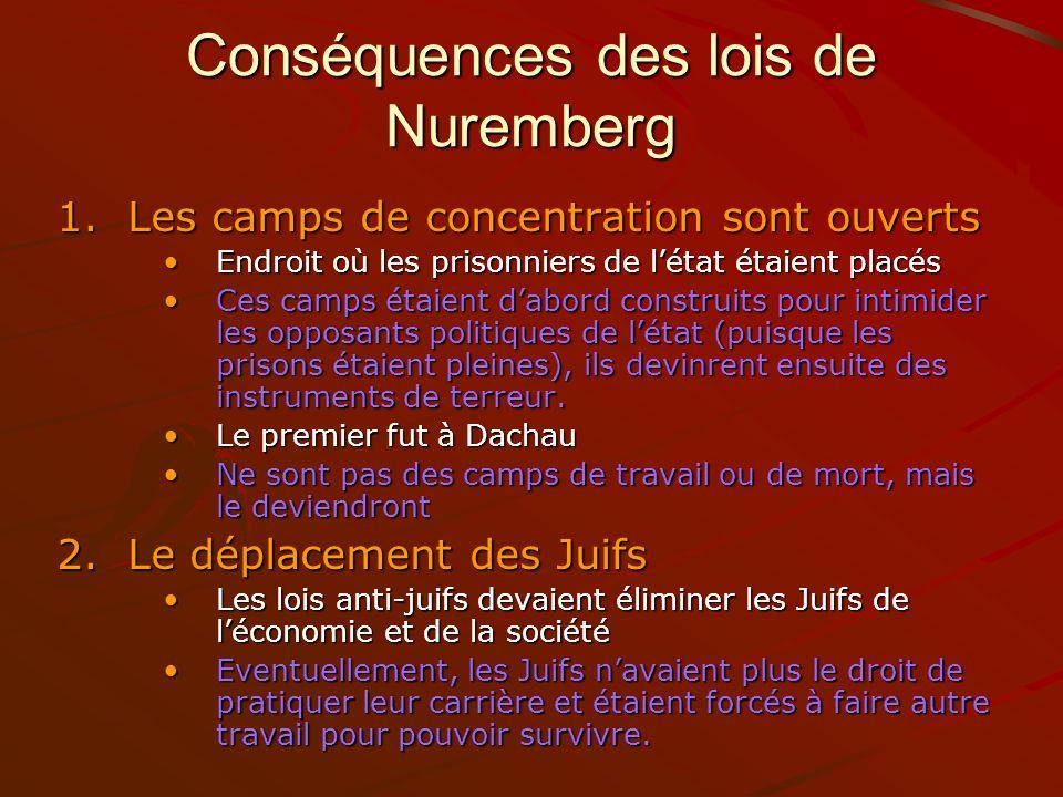 Conséquences des lois de Nuremberg 1.Les camps de concentration sont ouverts Endroit où les prisonniers de létat étaient placésEndroit où les prisonni