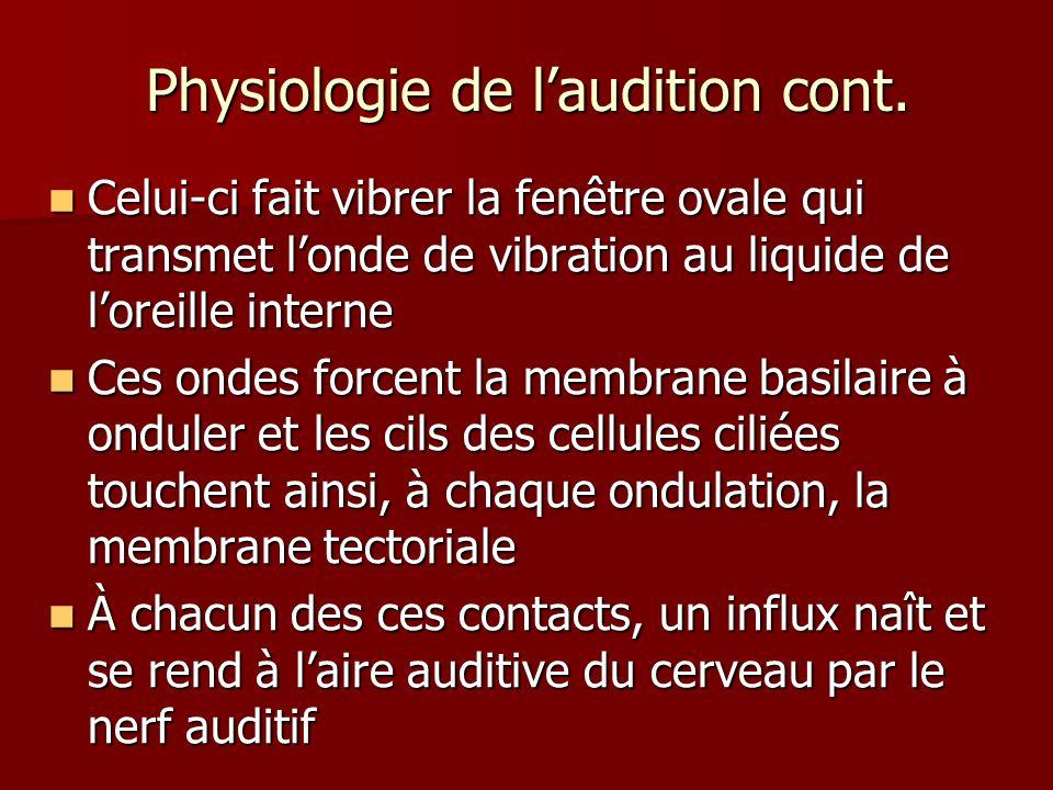 Physiologie de laudition cont.