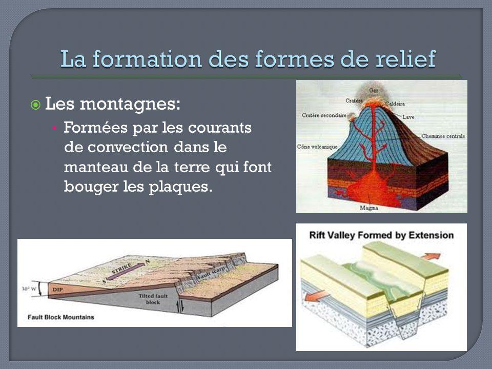 Les montagnes: Formées par les courants de convection dans le manteau de la terre qui font bouger les plaques.