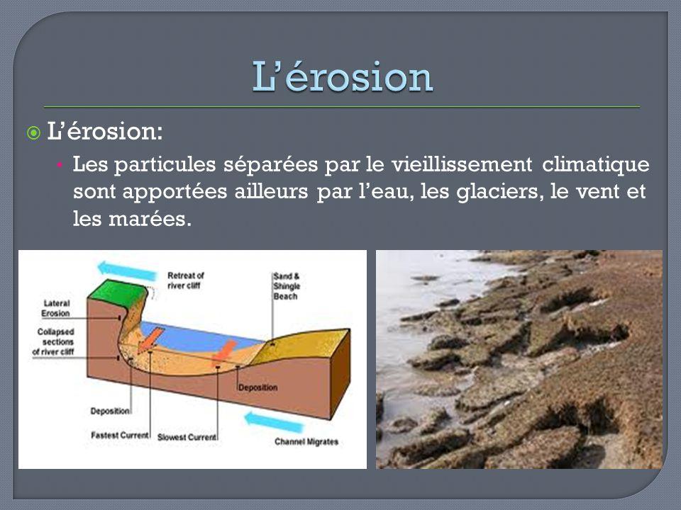 Lérosion: Les particules séparées par le vieillissement climatique sont apportées ailleurs par leau, les glaciers, le vent et les marées.