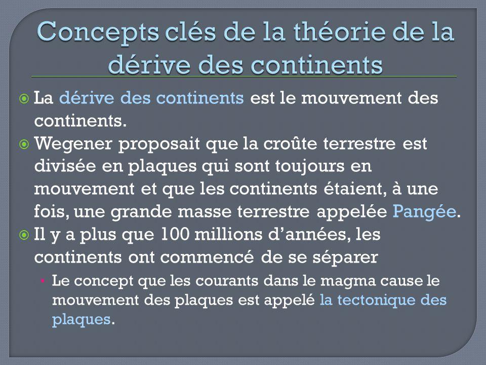 La dérive des continents est le mouvement des continents. Wegener proposait que la croûte terrestre est divisée en plaques qui sont toujours en mouvem