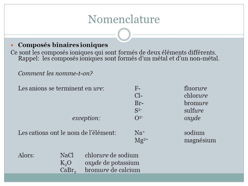 Nomenclature Composés binaires ioniques Ce sont les composés ioniques qui sont formés de deux éléments différents. Rappel: les composés ioniques sont
