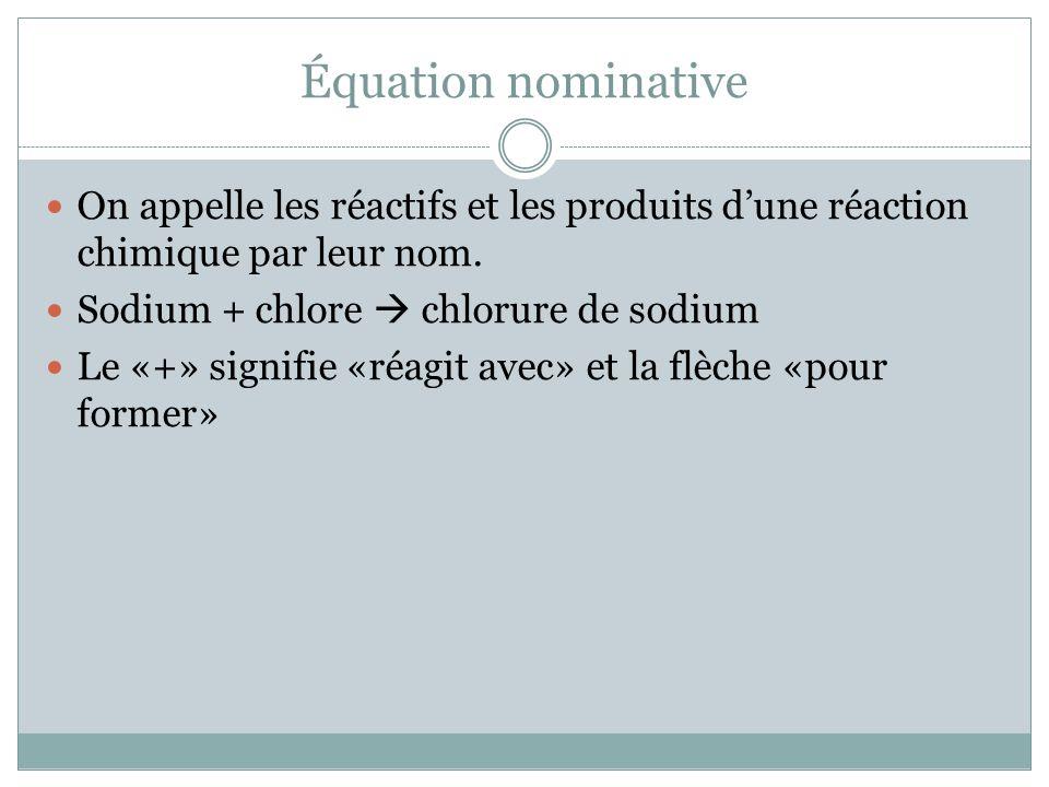 Équation nominative On appelle les réactifs et les produits dune réaction chimique par leur nom. Sodium + chlore chlorure de sodium Le «+» signifie «r