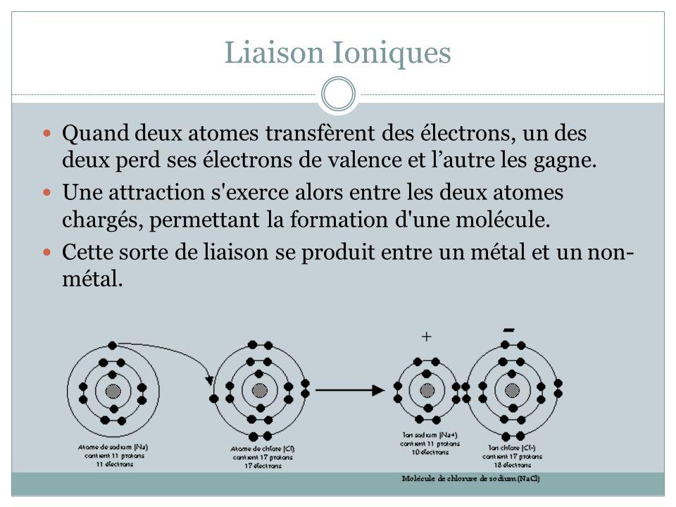 Liaison Covalente ou moléculaire Les atomes peuvent aussi partager des électrons.