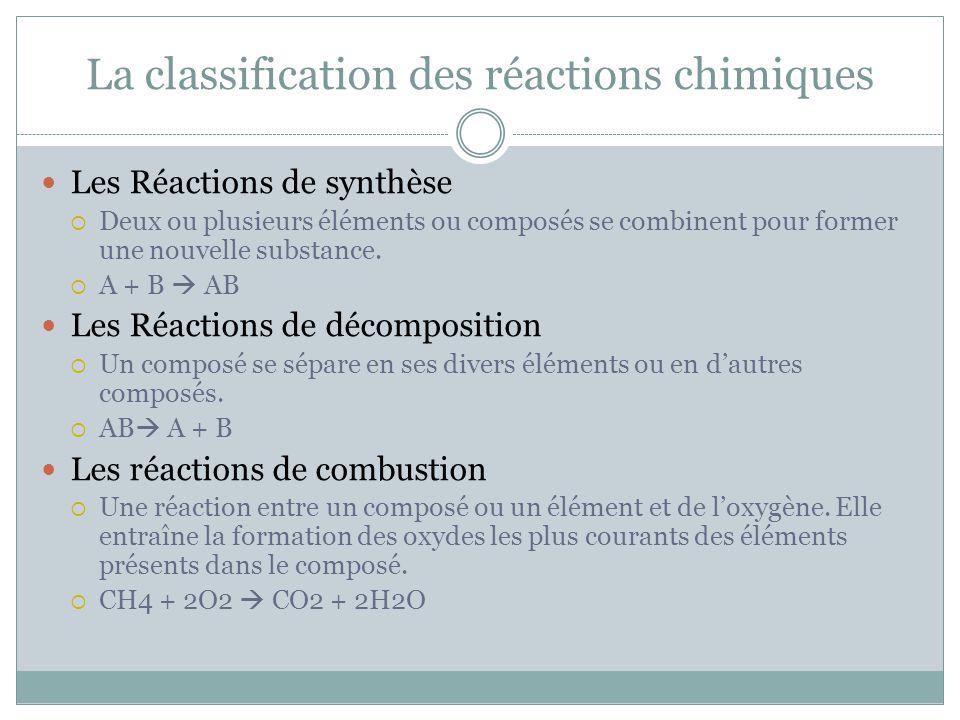 La classification des réactions chimiques Les Réactions de synthèse Deux ou plusieurs éléments ou composés se combinent pour former une nouvelle subst