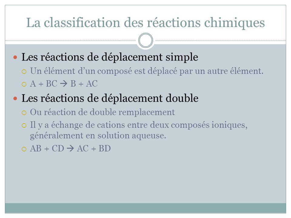 La classification des réactions chimiques Les réactions de déplacement simple Un élément dun composé est déplacé par un autre élément. A + BC B + AC L