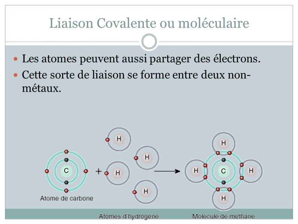 Liaison Covalente ou moléculaire Les atomes peuvent aussi partager des électrons. Cette sorte de liaison se forme entre deux non- métaux.