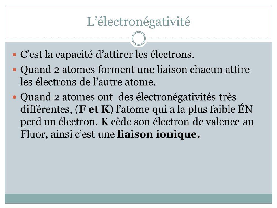 Lélectronégativité Cest la capacité dattirer les électrons. Quand 2 atomes forment une liaison chacun attire les électrons de lautre atome. Quand 2 at