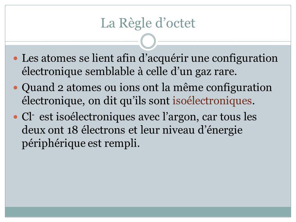 La Règle doctet Les atomes se lient afin dacquérir une configuration électronique semblable à celle dun gaz rare. Quand 2 atomes ou ions ont la même c