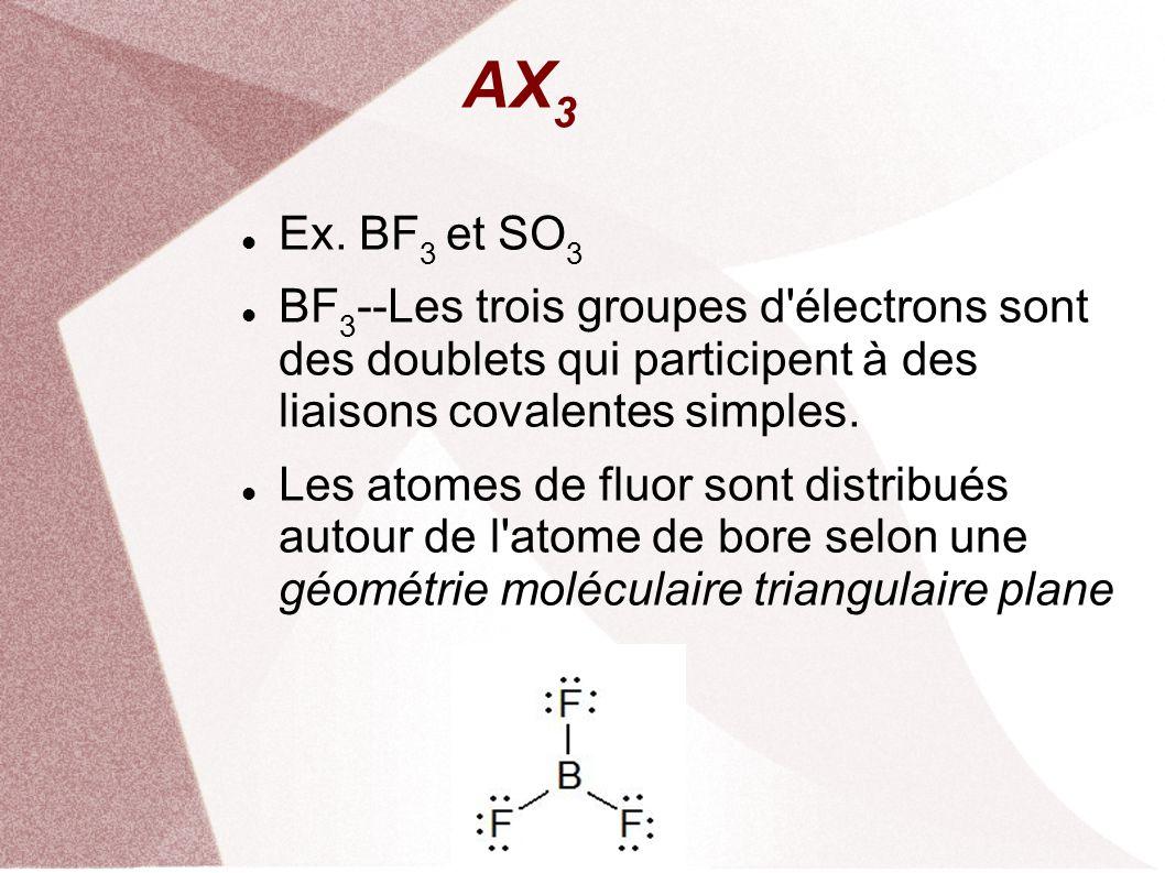 AX 3 Ex.