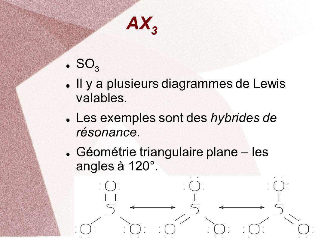 AX 3 SO 3 Il y a plusieurs diagrammes de Lewis valables.