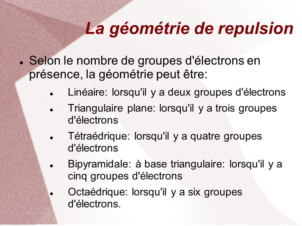 La géométrie de repulsion Selon le nombre de groupes d électrons en présence, la géométrie peut être: Linéaire: lorsqu il y a deux groupes d électrons Triangulaire plane: lorsqu il y a trois groupes d électrons Tétraédrique: lorsqu il y a quatre groupes d électrons Bipyramidale: à base triangulaire: lorsqu il y a cinq groupes d électrons Octaédrique: lorsqu il y a six groupes d électrons.