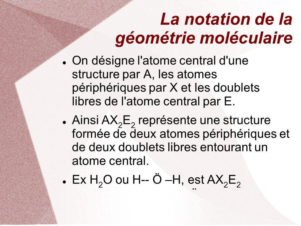 La notation de la géométrie moléculaire On désigne l atome central d une structure par A, les atomes périphériques par X et les doublets libres de l atome central par E.