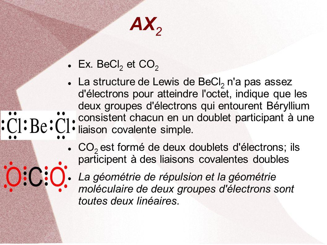 AX 2 Ex.