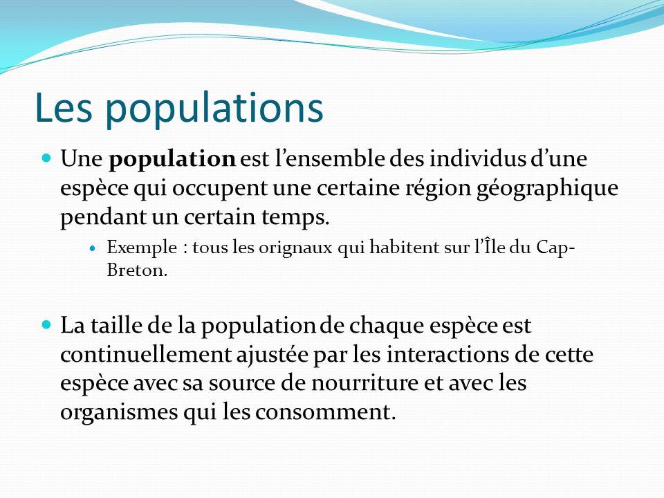 Les populations Une population est lensemble des individus dune espèce qui occupent une certaine région géographique pendant un certain temps. Exemple