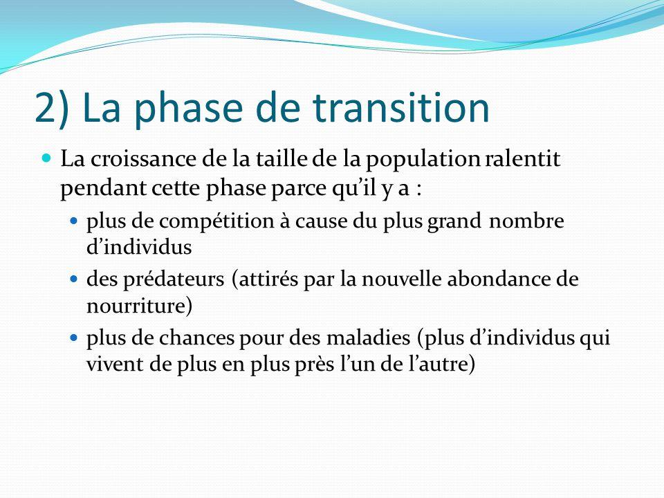 2) La phase de transition La croissance de la taille de la population ralentit pendant cette phase parce quil y a : plus de compétition à cause du plu