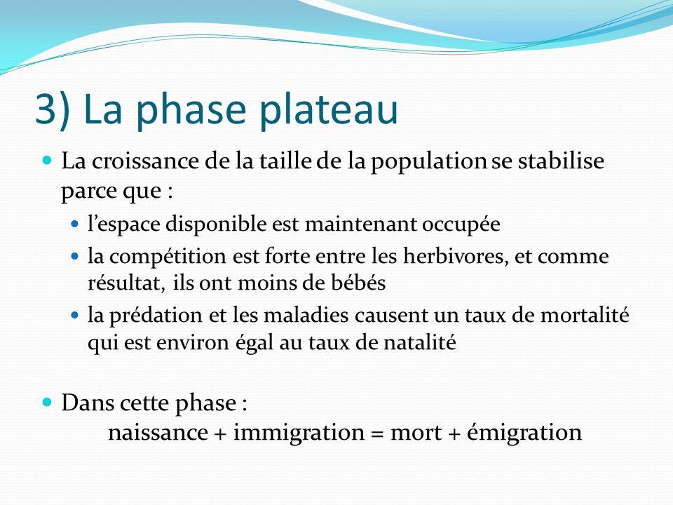 3) La phase plateau La croissance de la taille de la population se stabilise parce que : lespace disponible est maintenant occupée la compétition est