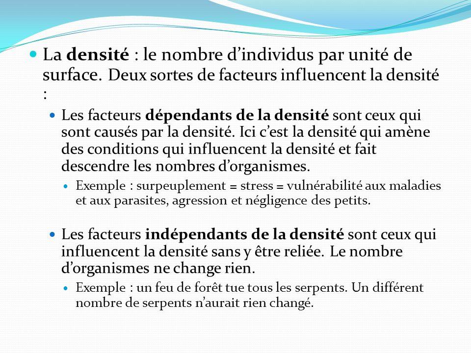 La densité : le nombre dindividus par unité de surface. Deux sortes de facteurs influencent la densité : Les facteurs dépendants de la densité sont ce