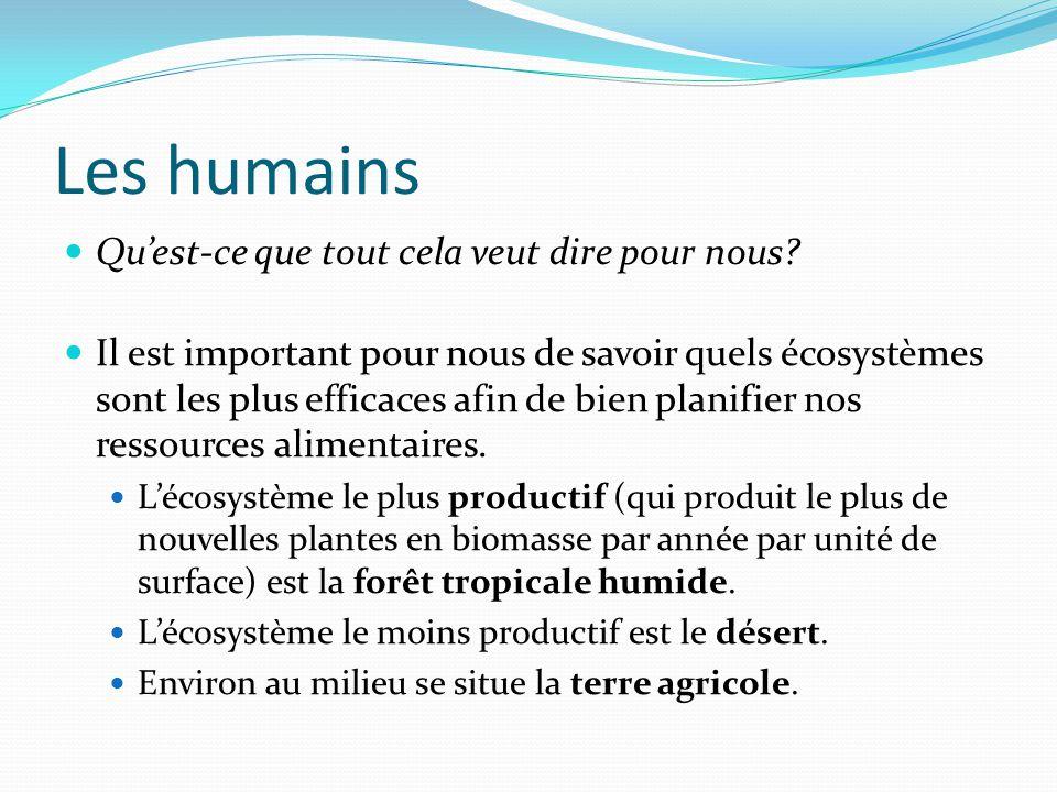 Les humains Quest-ce que tout cela veut dire pour nous? Il est important pour nous de savoir quels écosystèmes sont les plus efficaces afin de bien pl