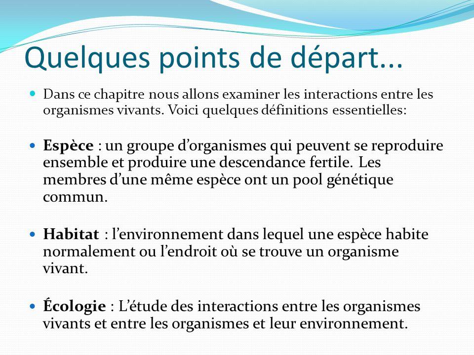 Quelques points de départ... Dans ce chapitre nous allons examiner les interactions entre les organismes vivants. Voici quelques définitions essentiel