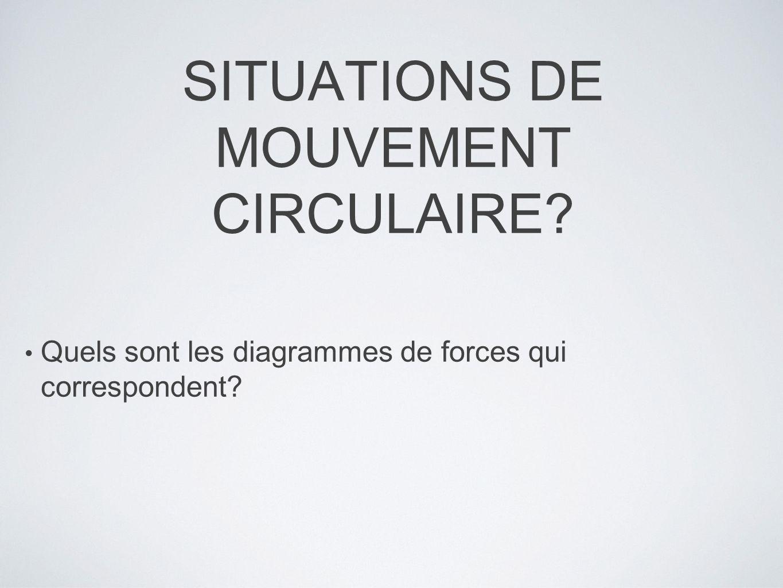SITUATIONS DE MOUVEMENT CIRCULAIRE? Quels sont les diagrammes de forces qui correspondent?