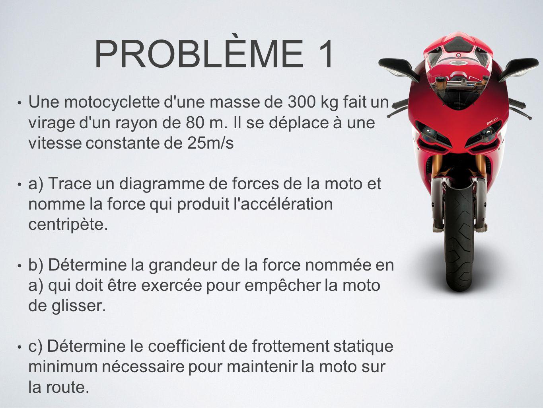 PROBLÈME 1 Une motocyclette d'une masse de 300 kg fait un virage d'un rayon de 80 m. Il se déplace à une vitesse constante de 25m/s a) Trace un diagra