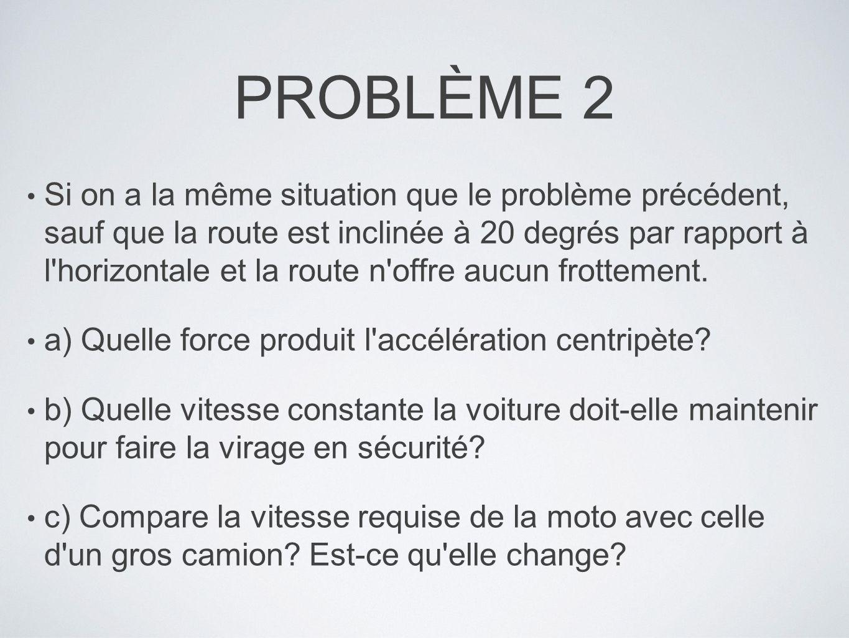 PROBLÈME 2 Si on a la même situation que le problème précédent, sauf que la route est inclinée à 20 degrés par rapport à l horizontale et la route n offre aucun frottement.