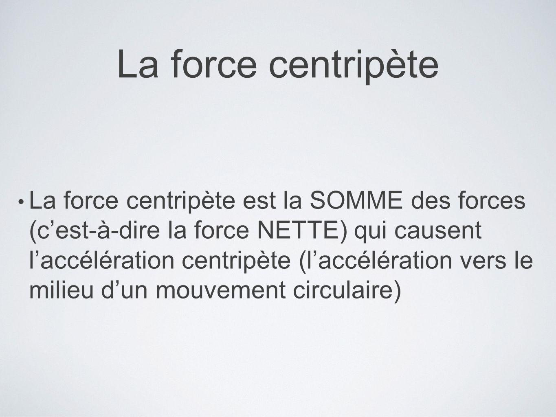 La force centripète La force centripète est la SOMME des forces (cest-à-dire la force NETTE) qui causent laccélération centripète (laccélération vers le milieu dun mouvement circulaire)