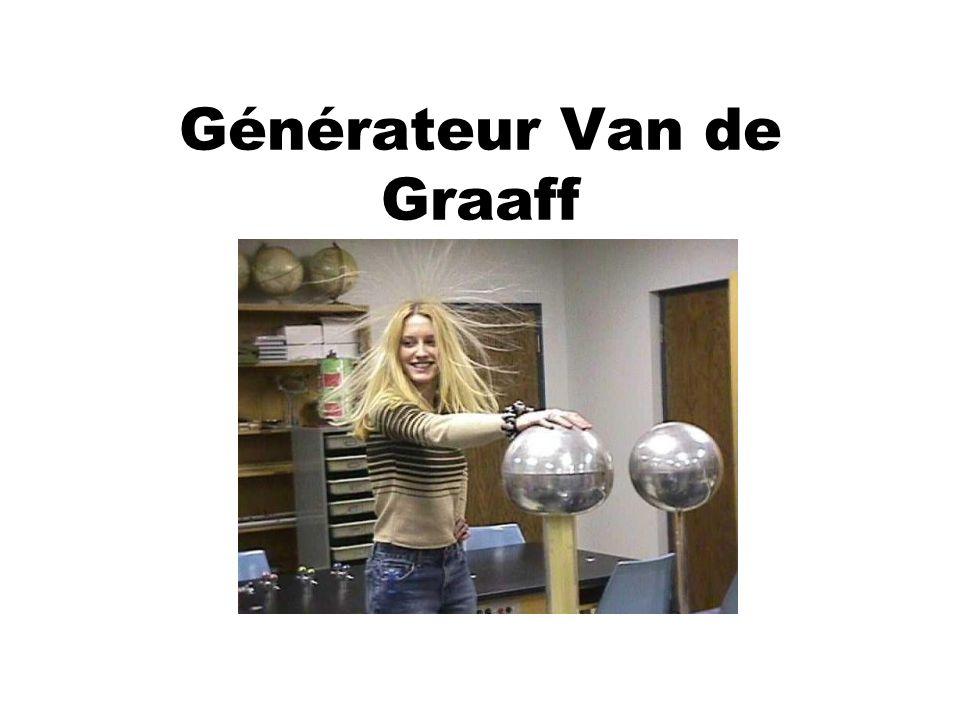 Générateur Van de Graaff