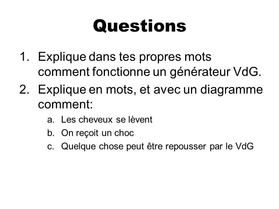 Questions 1.Explique dans tes propres mots comment fonctionne un générateur VdG. 2.Explique en mots, et avec un diagramme comment: a.Les cheveux se lè