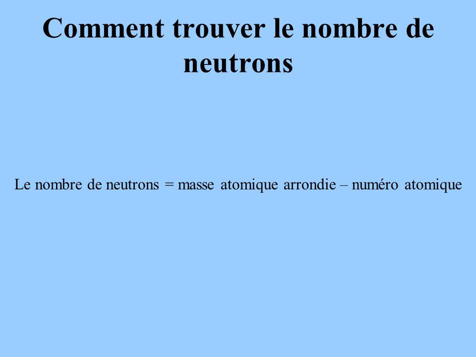 Comment trouver le nombre de neutrons Le nombre de neutrons = masse atomique arrondie – numéro atomique
