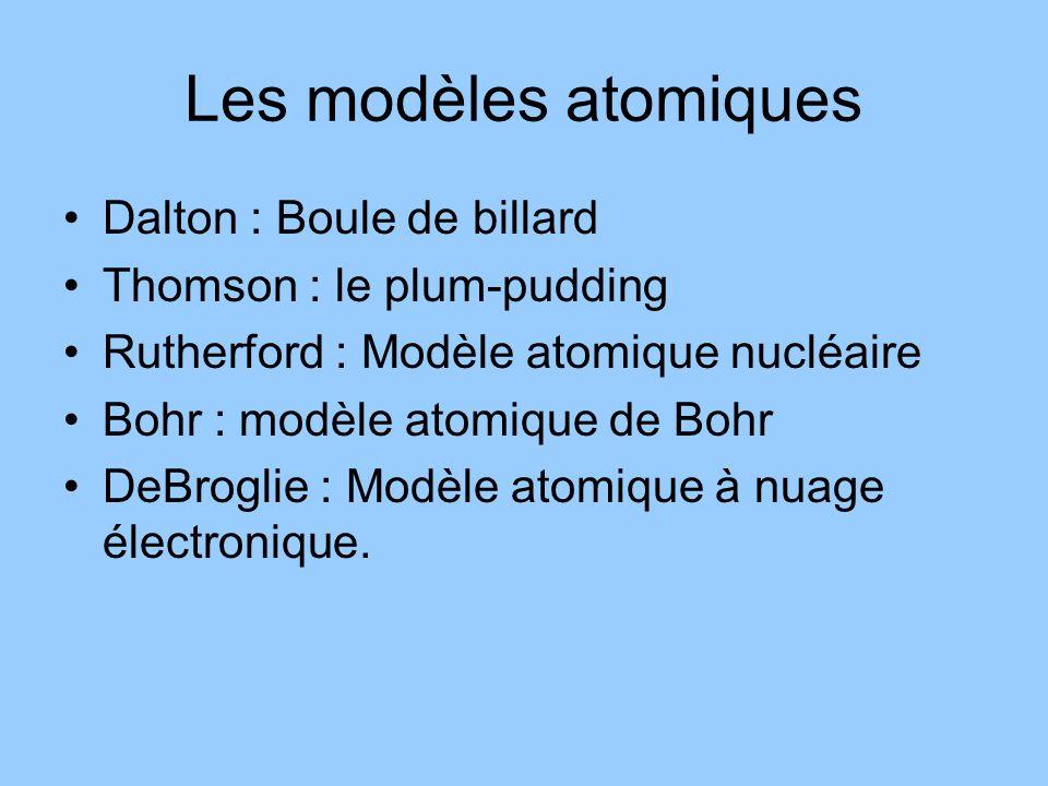 Les modèles atomiques Dalton : Boule de billard Thomson : le plum-pudding Rutherford : Modèle atomique nucléaire Bohr : modèle atomique de Bohr DeBroglie : Modèle atomique à nuage électronique.