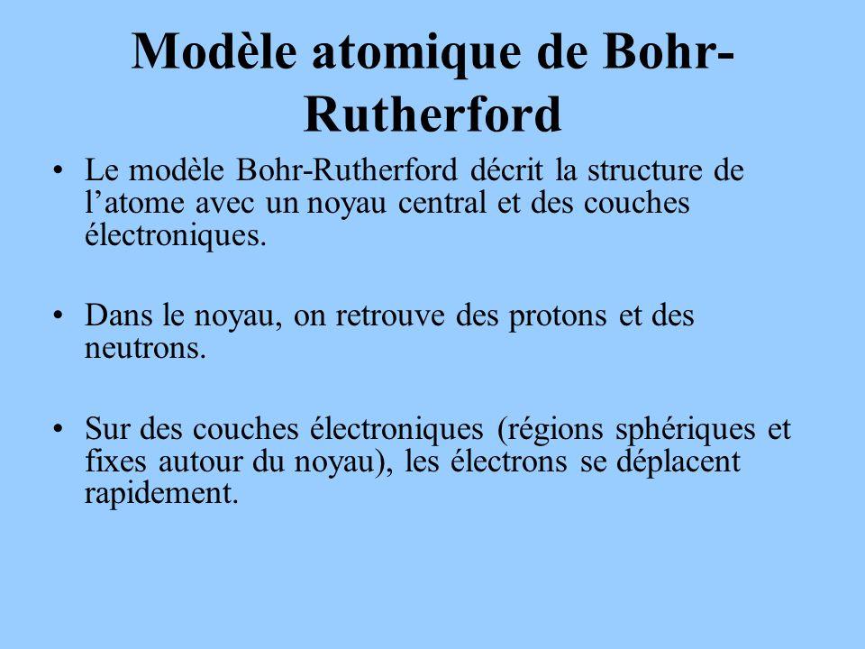 Modèle atomique de Bohr- Rutherford Le modèle Bohr-Rutherford décrit la structure de latome avec un noyau central et des couches électroniques.