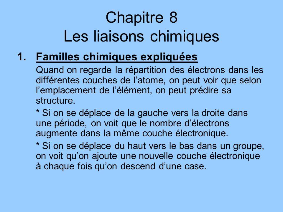 Chapitre 8 Les liaisons chimiques 1.Familles chimiques expliquées Quand on regarde la répartition des électrons dans les différentes couches de latome, on peut voir que selon lemplacement de lélément, on peut prédire sa structure.