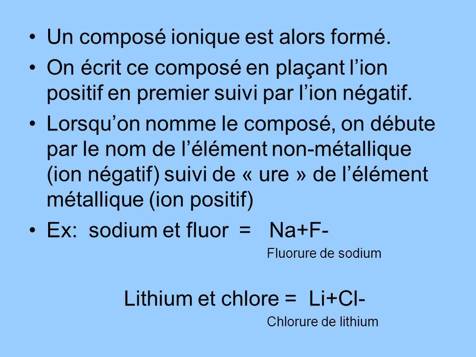 Un composé ionique est alors formé.