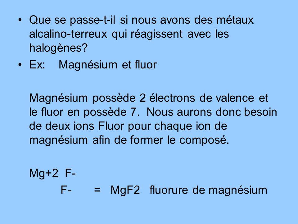Que se passe-t-il si nous avons des métaux alcalino-terreux qui réagissent avec les halogènes.