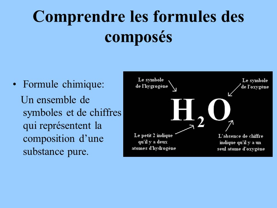 Comprendre les formules des composés Formule chimique: Un ensemble de symboles et de chiffres qui représentent la composition dune substance pure.